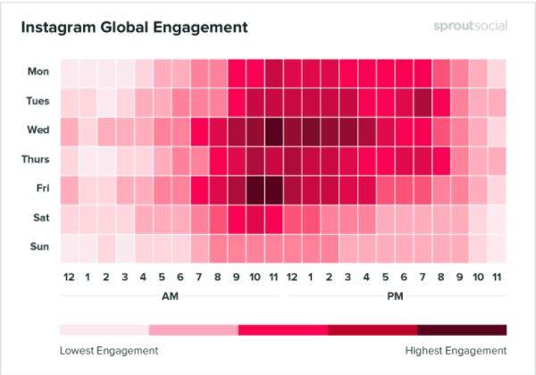 Instagram-global-engagement