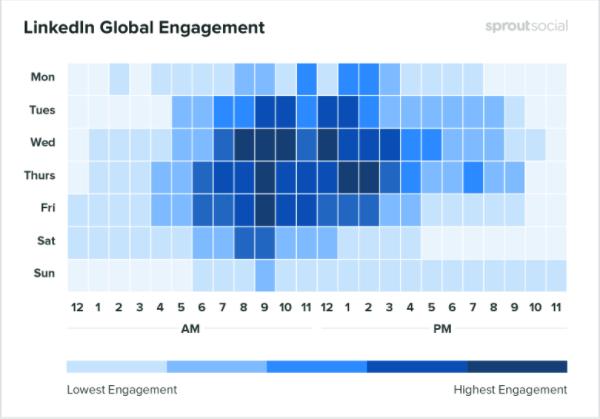 LinkedIn-global-engagement