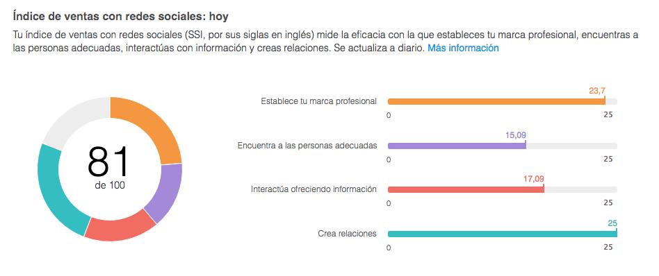 SSI-LinkedIn