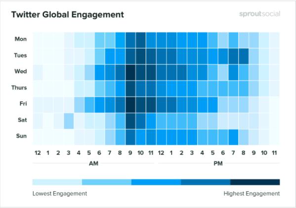 Twitter-global-engagement
