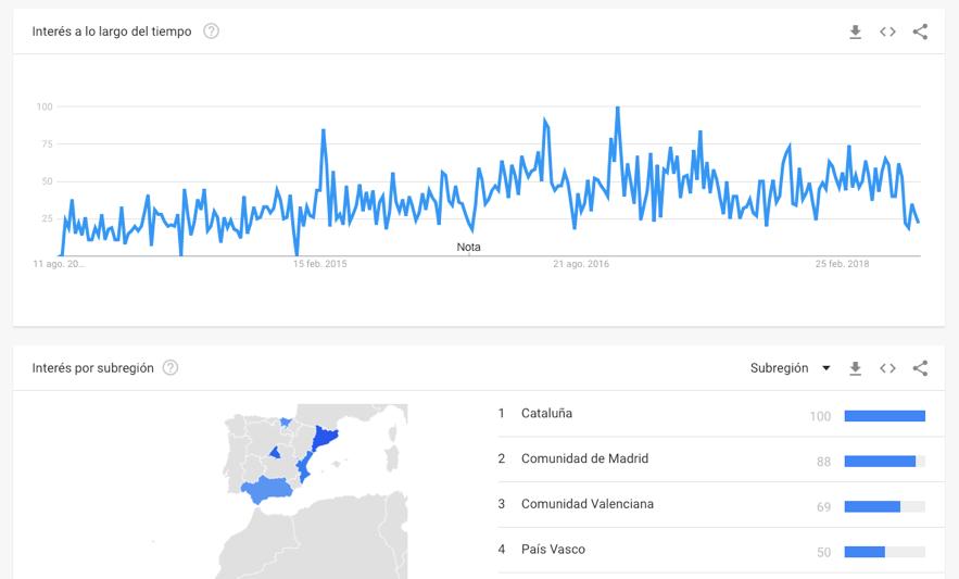 inbound-marketing-google-trends-2